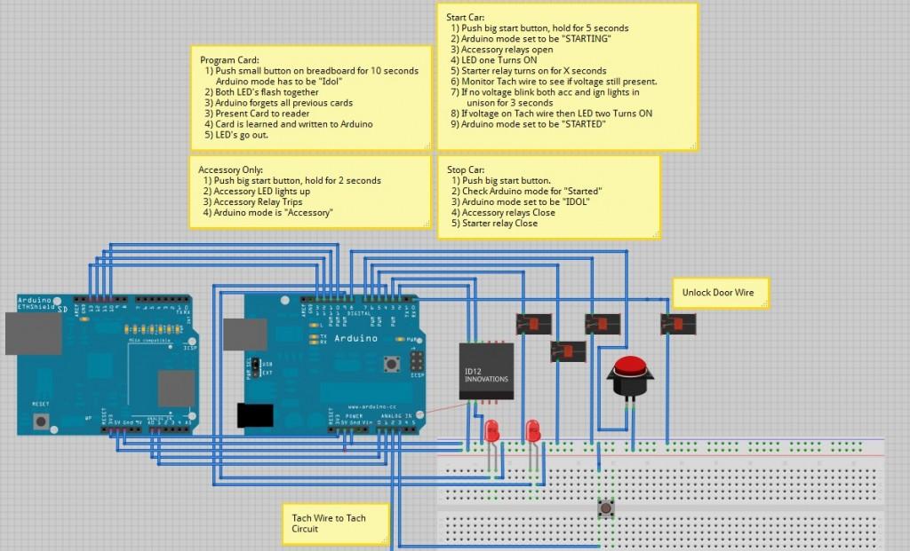RFID Car Starter « Canadiangeek.net  Pin Relay Wiring Push On Start on